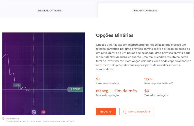 IQ Option Opções Binárias